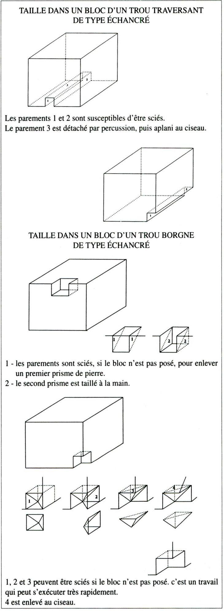 comment calculer le poids d 39 un objet. Black Bedroom Furniture Sets. Home Design Ideas
